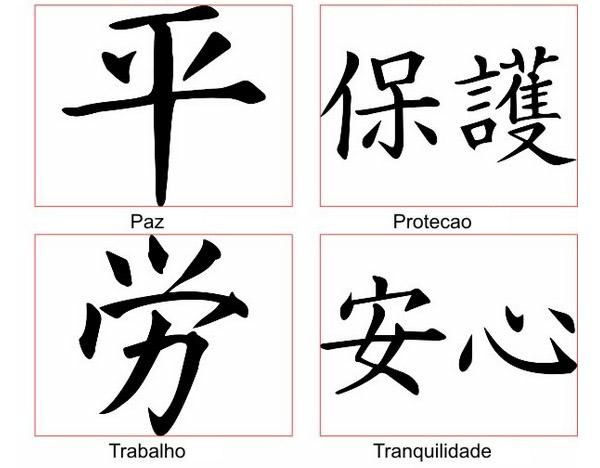 Kanji Tattoo Meaning (1)