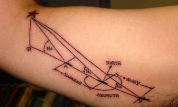 scientific_tattoos_21